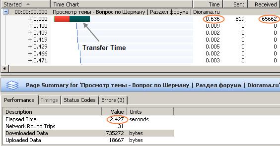 Screenshot: before Apache compression